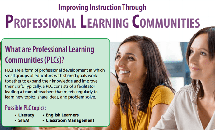 Cover of PLC resource with two women